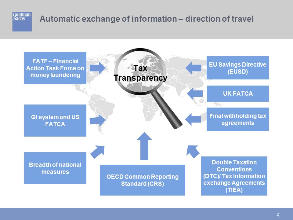 Background 3 OECD issues standard for global information exchange which has been widely endorsed 1.On 21 July 2014 the OECD issued the Standard for Automatic Exchange of Financial Information in Tax Matters.