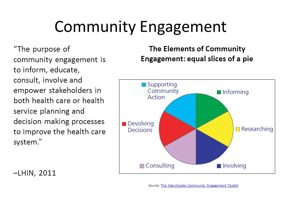 Community Engagement Source: The Manchester Community Engagement ToolkitThe Manchester Community Engagement Toolkit The Elements of Community Engagement: equal slices of a pie The purpose of community engagement is to inform, educate, consult, involve and empower stakeholders in both health care or health service planning and decision making processes to improve the health care system. –LHIN, 2011