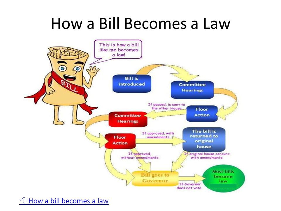 How a Bill Becomes a Law  How a bill becomes a law