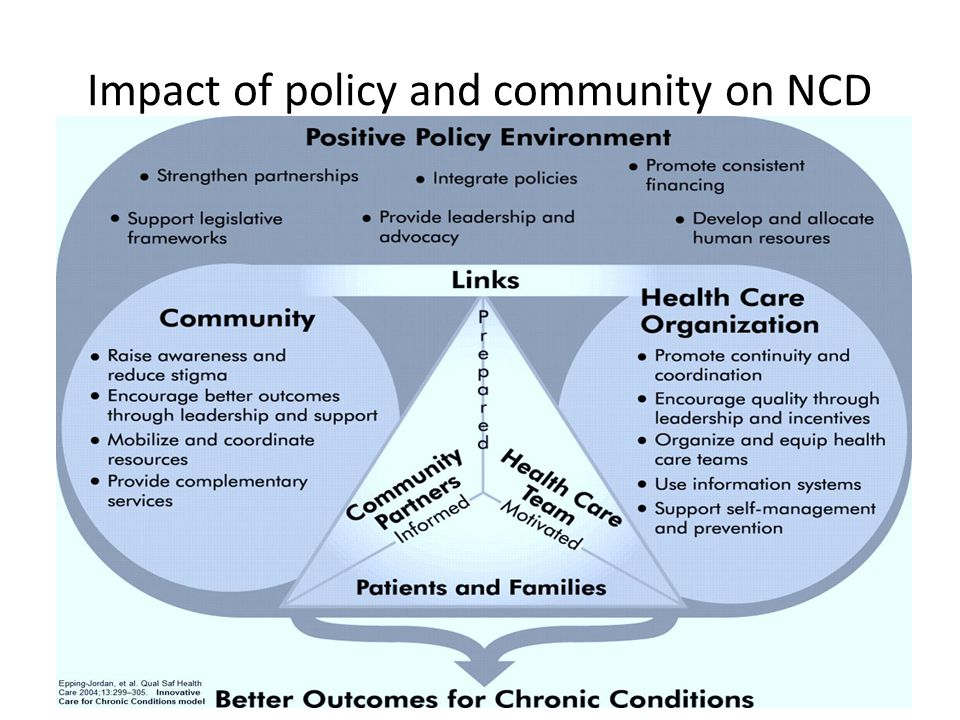 Impact of policy and community on NCD