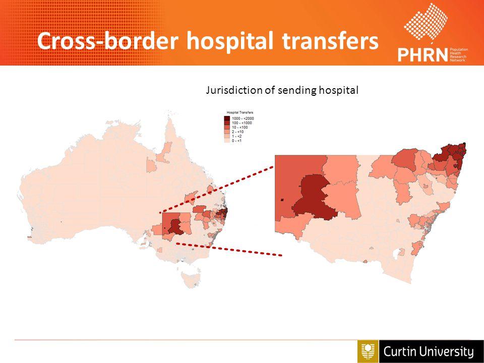 Cross-border hospital transfers Jurisdiction of sending hospital