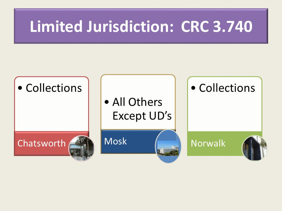 Limited Jurisdiction: CRC 3.740 Collections Chatsworth All Others Except UD's Mosk Collections Norwalk