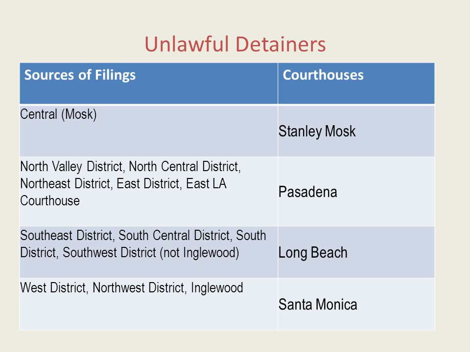 Unlawful Detainers Sources of FilingsCourthouses Central (Mosk) Stanley Mosk North Valley District, North Central District, Northeast District, East D