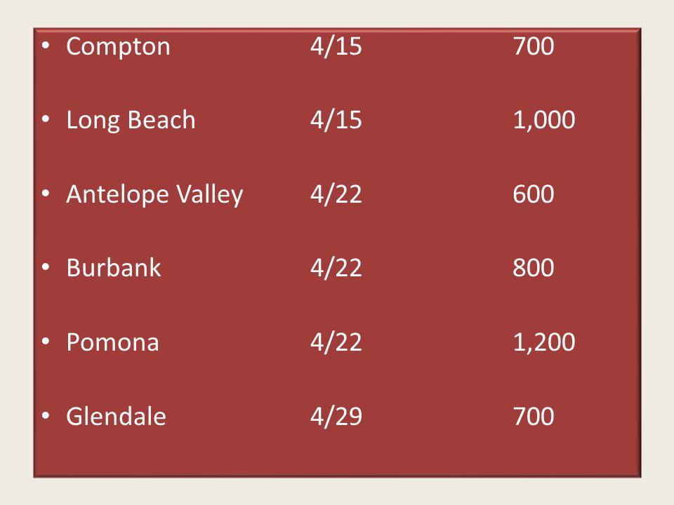 Compton 4/15700 Long Beach 4/151,000 Antelope Valley4/22600 Burbank 4/22800 Pomona4/221,200 Glendale 4/29700