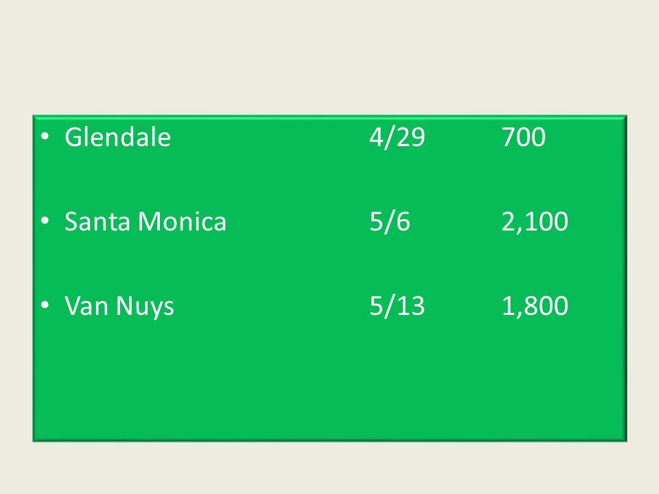 Glendale 4/29700 Santa Monica5/62,100 Van Nuys5/131,800