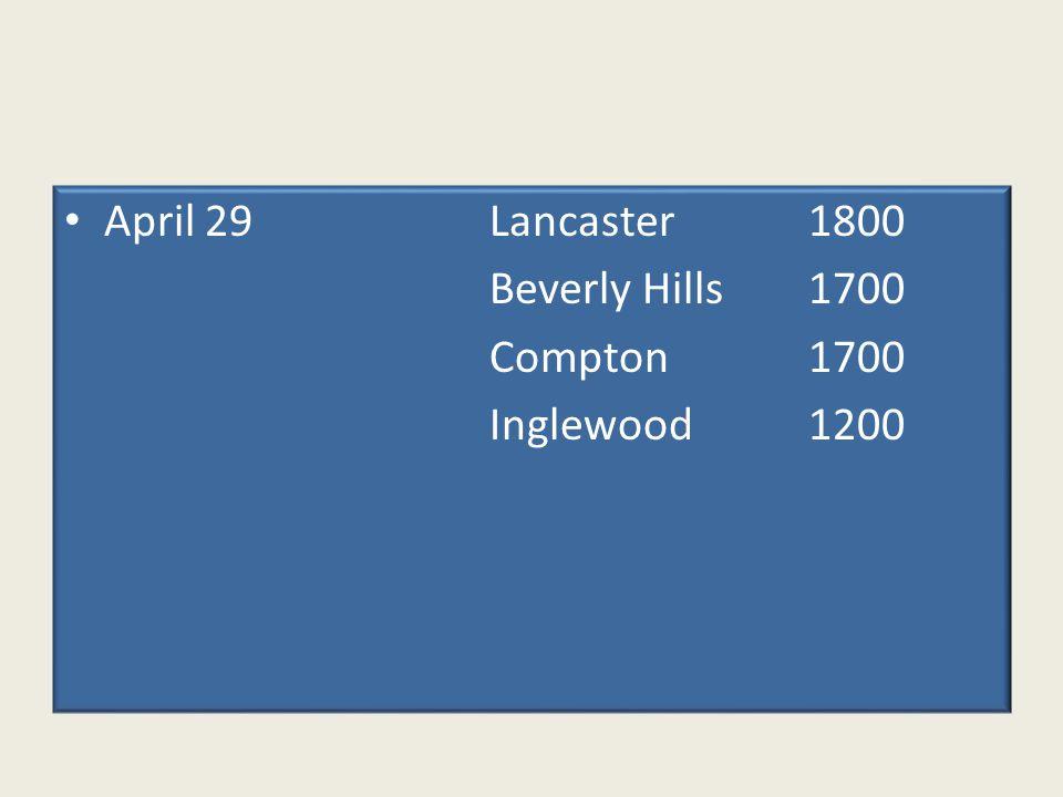 April 29Lancaster1800 Beverly Hills1700 Compton1700 Inglewood1200