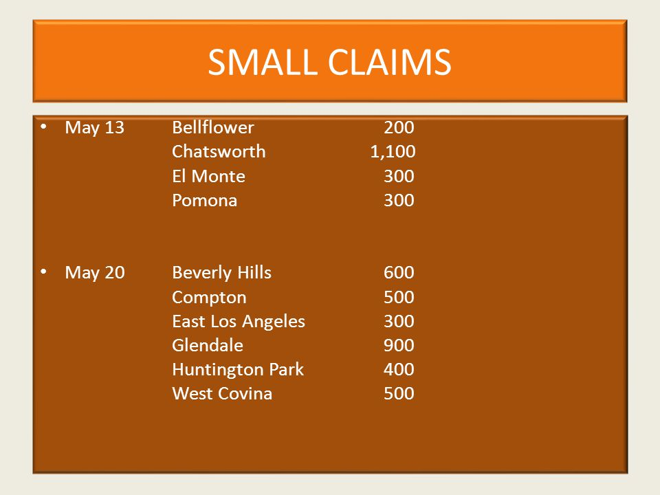 SMALL CLAIMS May 13Bellflower 200 Chatsworth1,100 El Monte 300 Pomona 300 May 20Beverly Hills 600 Compton 500 East Los Angeles 300 Glendale 900 Huntington Park 400 West Covina 500