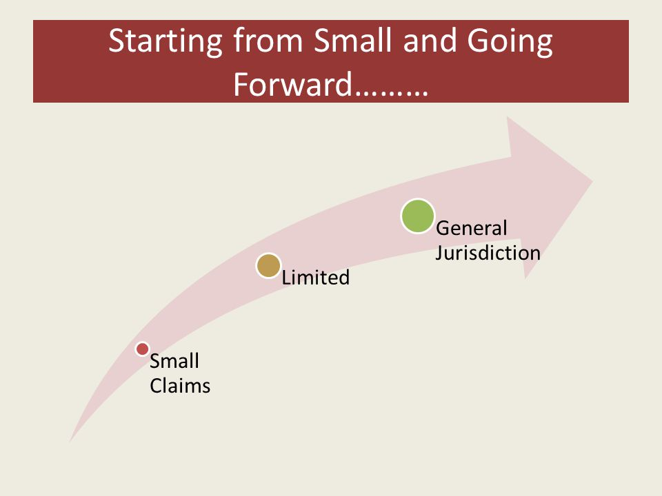Starting from Small and Going Forward……… Small Claims Limited General Jurisdiction