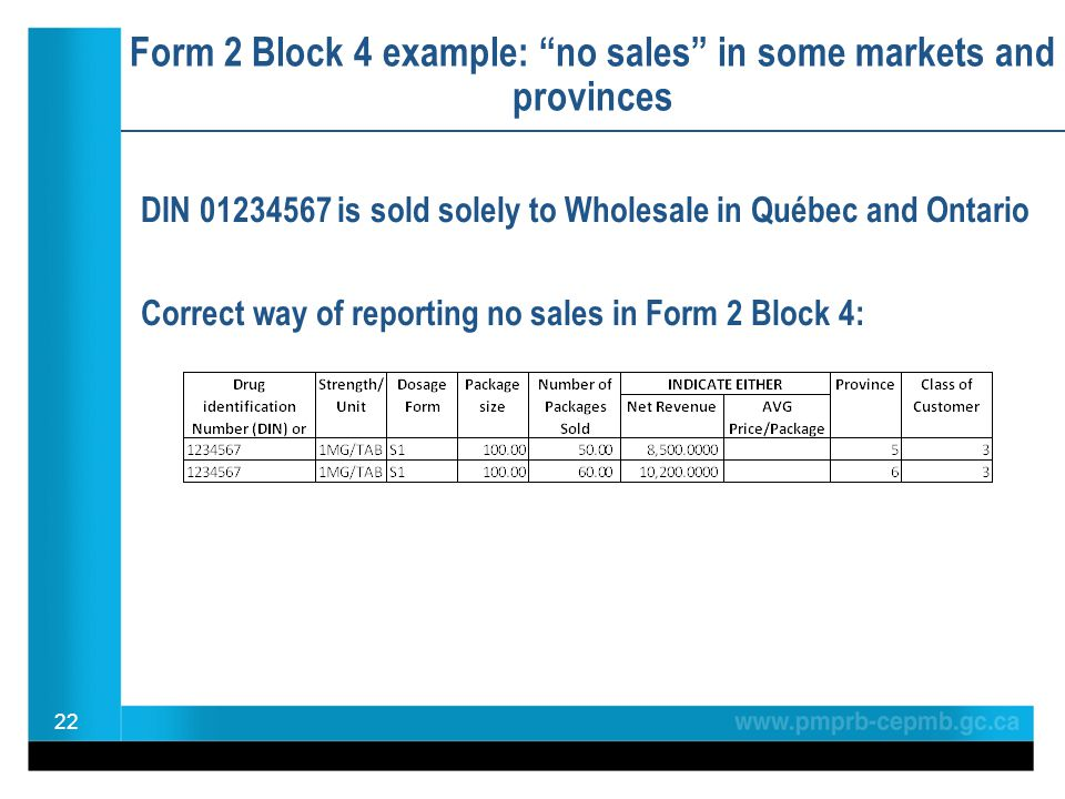 Form 2 Block 4 example: no sales in some markets and provinces DIN 01234567 is sold solely to Wholesale in Québec and Ontario Correct way of reporting no sales in Form 2 Block 4: 22