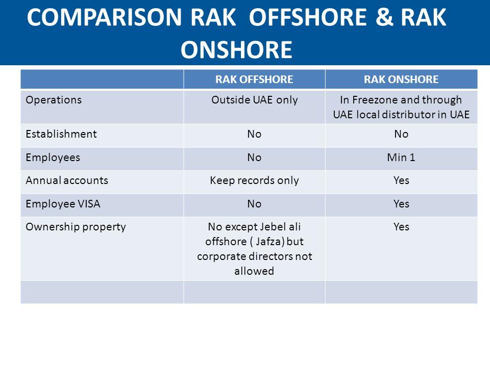 COMPARISON RAK OFFSHORERAK ONSHORE OperationsOutside UAE onlyIn Freezone and through UAE local distributor in UAE EstablishmentNo EmployeesNoMin 1 Annual accountsKeep records onlyYes Employee VISANoYes Ownership propertyNo except Jebel ali offshore ( Jafza) but corporate directors not allowed Yes COMPARISON RAK OFFSHORE & RAK ONSHORE