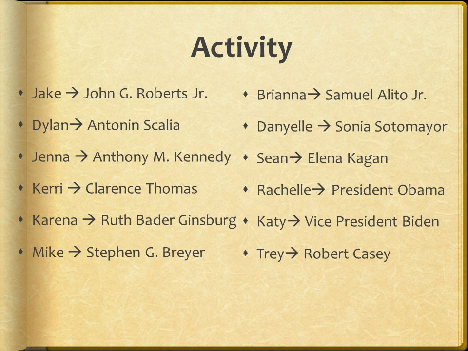 Activity  Jake  John G. Roberts Jr.  Dylan  Antonin Scalia  Jenna  Anthony M. Kennedy  Kerri  Clarence Thomas  Karena  Ruth Bader Ginsburg 