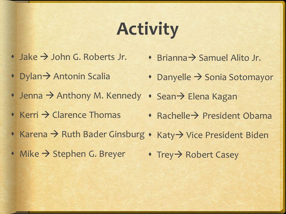 Activity  Jake  John G. Roberts Jr.  Dylan  Antonin Scalia  Jenna  Anthony M.