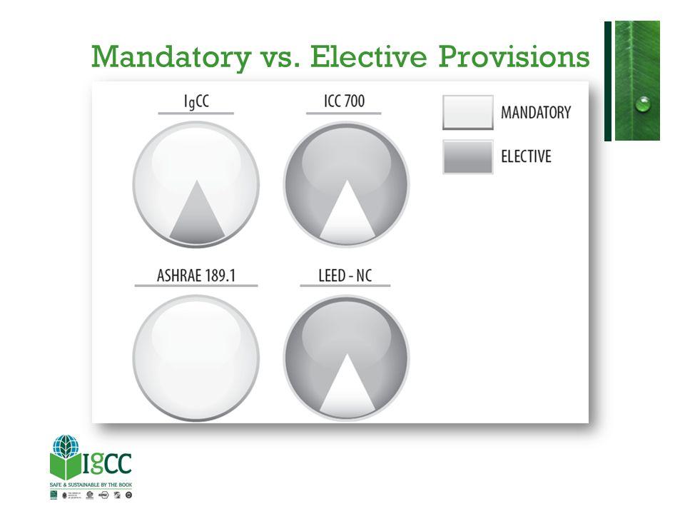 Mandatory vs. Elective Provisions