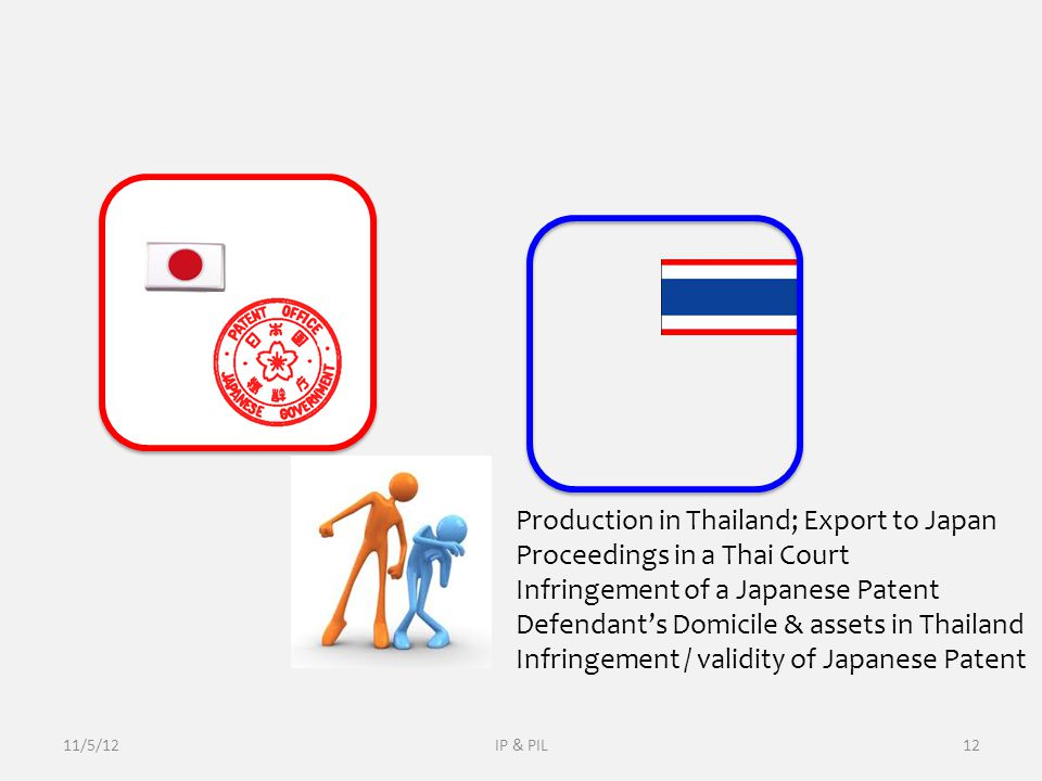 11/5/12IP & PIL12 Production in Thailand; Export to Japan Proceedings in a Thai Court Infringement of a Japanese Patent Defendant's Domicile & assets in Thailand Infringement / validity of Japanese Patent