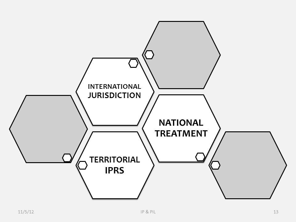 TERRITORIAL IPRS NATIONAL TREATMENT INTERNATIONAL JURISDICTION 11/5/12IP & PIL13