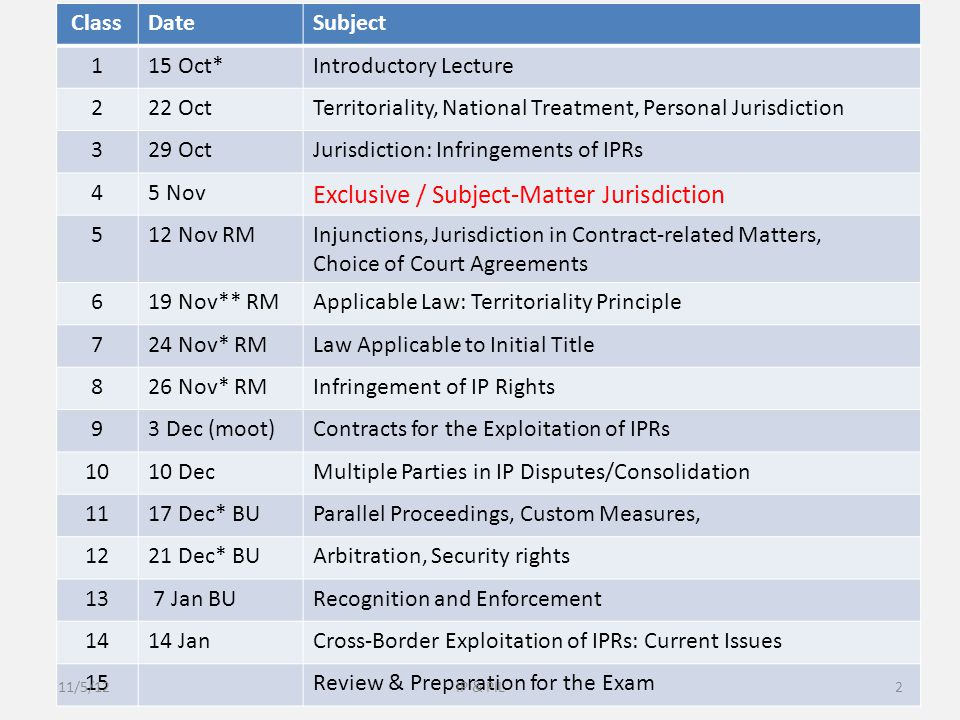 THE LAW IN THE US 11/5/12IP & PIL23