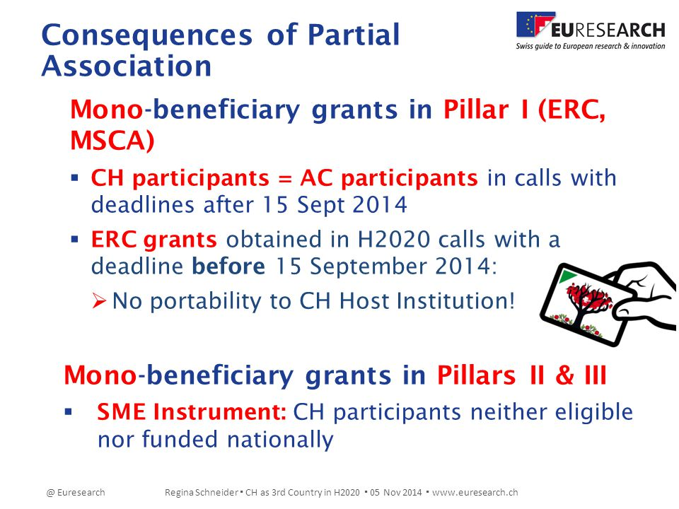 @ EuresearchRegina Schneider ▪ CH as 3rd Country in H2020 ▪ 05 Nov 2014 ▪ www.euresearch.ch Mono-beneficiary grants in Pillar I (ERC, MSCA)  CH participants = AC participants in calls with deadlines after 15 Sept 2014  ERC grants obtained in H2020 calls with a deadline before 15 September 2014:  No portability to CH Host Institution.
