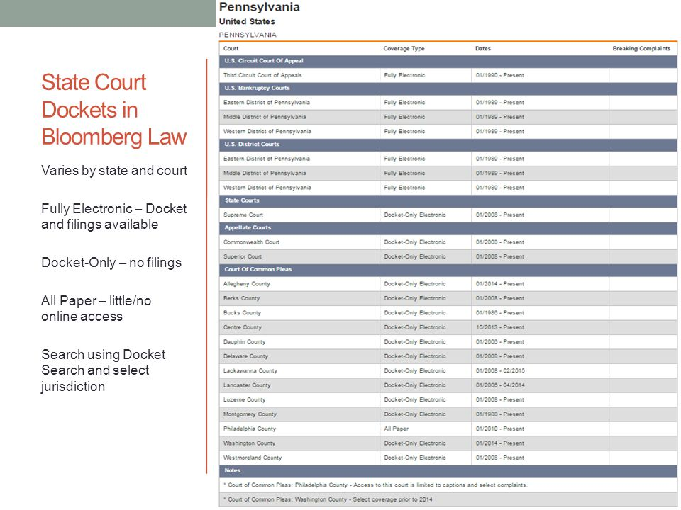 State Court Dockets in Bloomberg Law Varies by state and court Fully Electronic – Docket and filings available Docket-Only – no filings All Paper – li