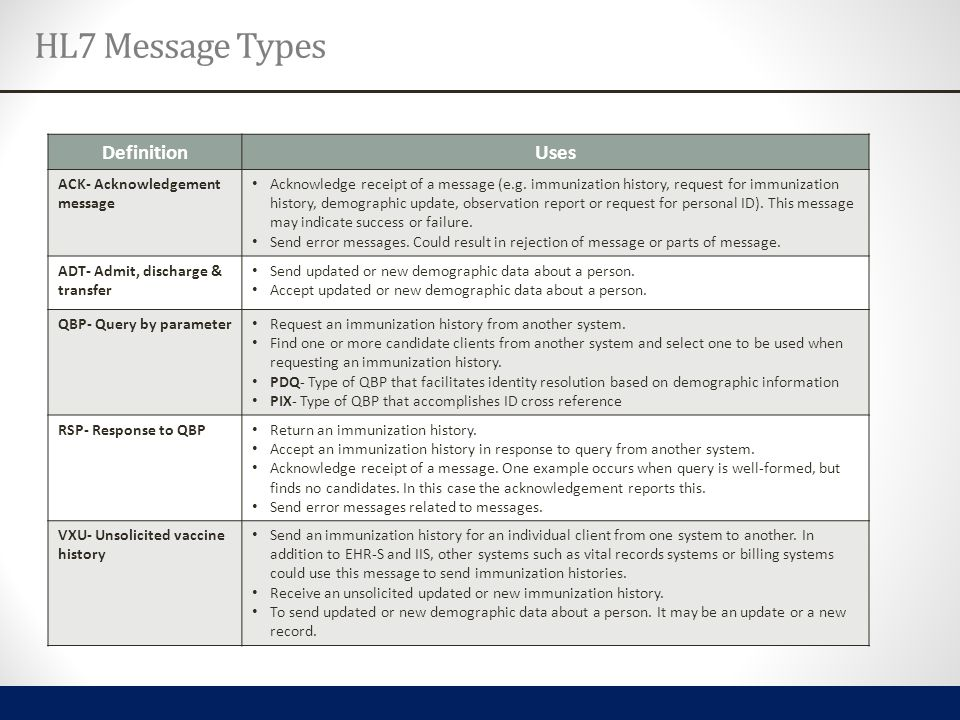 HL7 Message Types DefinitionUses ACK- Acknowledgement message Acknowledge receipt of a message (e.g. immunization history, request for immunization hi