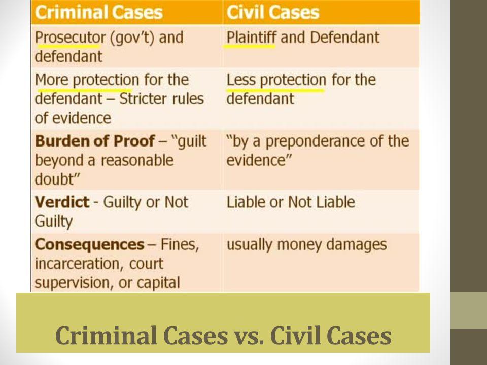 Criminal Cases vs. Civil Cases