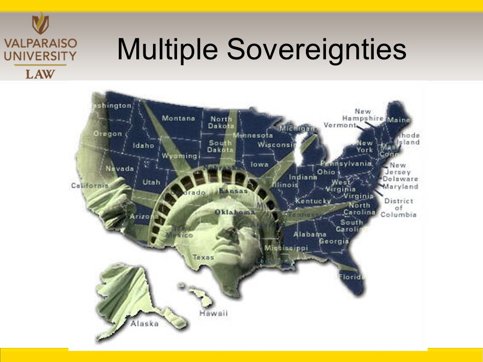 Multiple Sovereignties