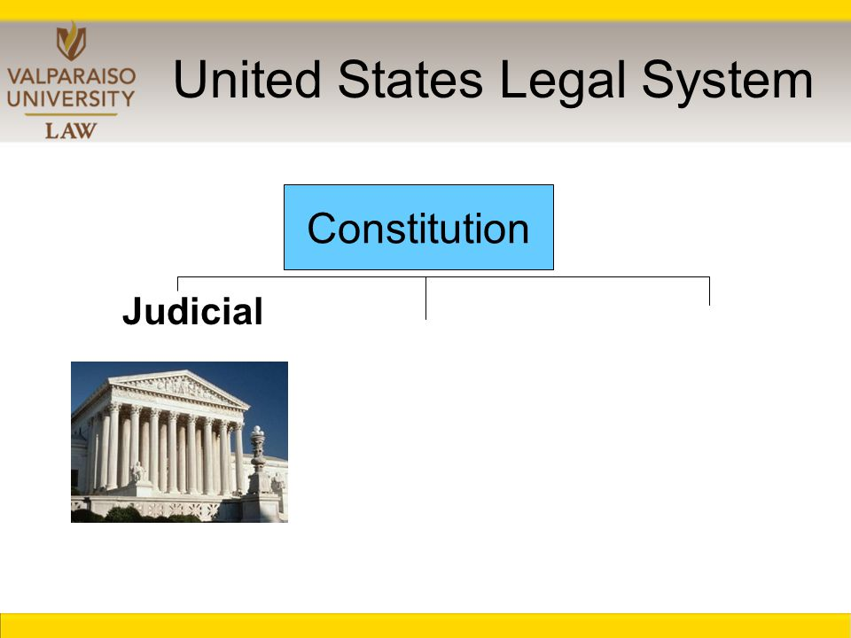 United States Legal System Constitution Judicial
