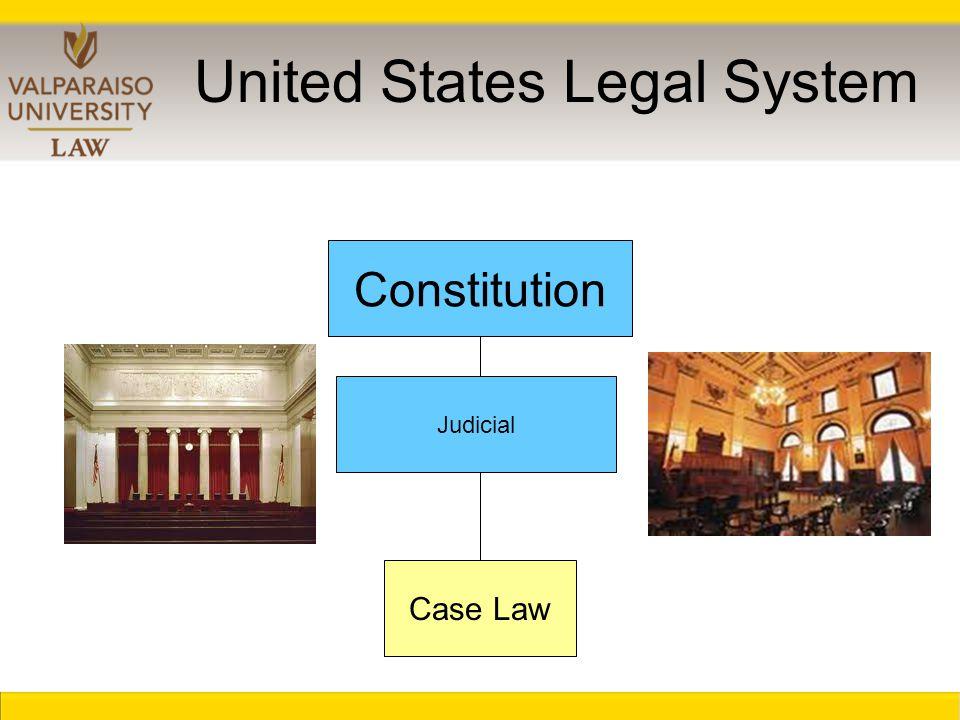 United States Legal System Constitution Legislative Statutes Public Laws U.S.C.