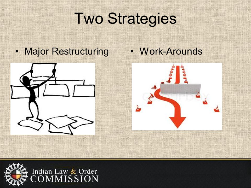 Two Strategies Major RestructuringWork-Arounds