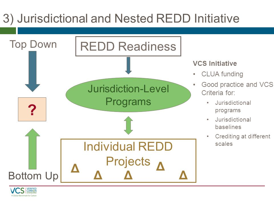 3) Jurisdictional and Nested REDD Initiative REDD Readiness Individual REDD Projects Δ ΔΔ Δ Δ Bottom Up .