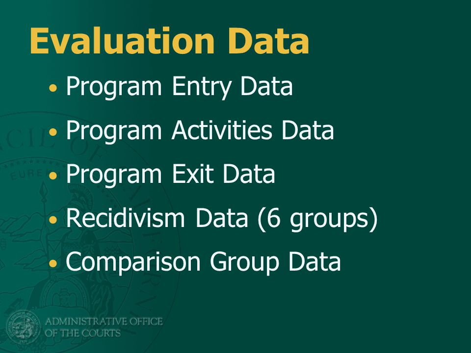 Evaluation Data Program Entry Data Program Activities Data Program Exit Data Recidivism Data (6 groups) Comparison Group Data