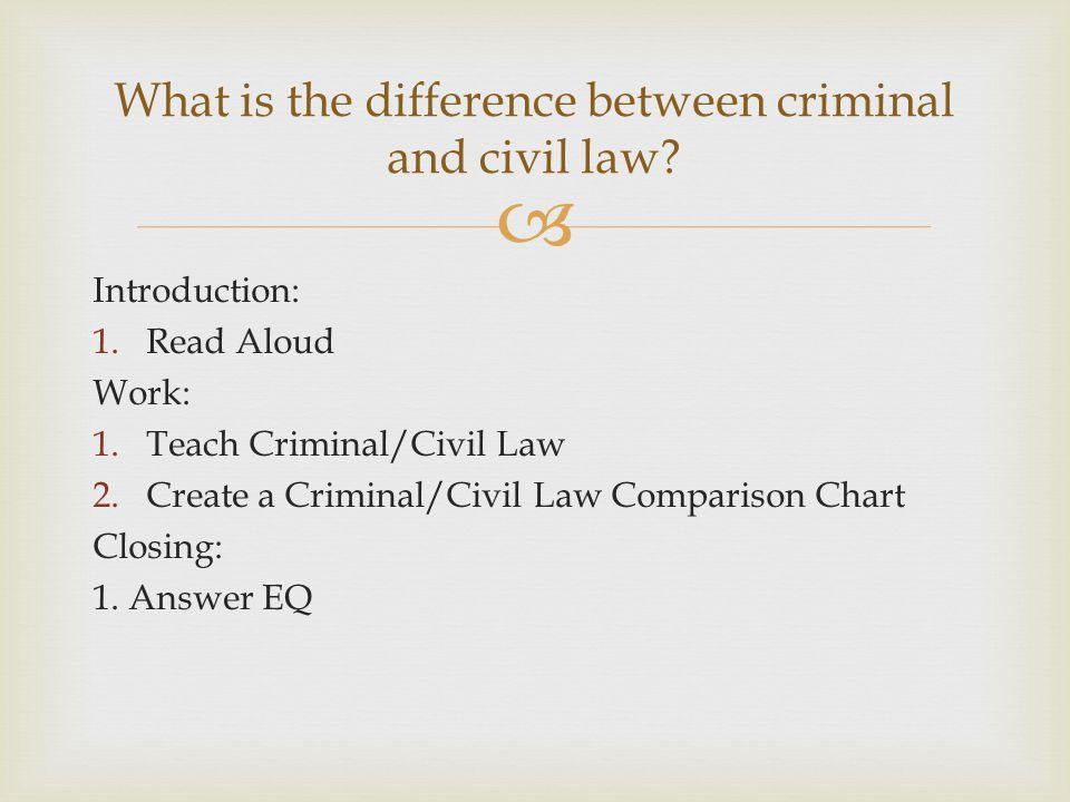  Introduction: 1.Read Aloud Work: 1.Teach Criminal/Civil Law 2.Create a Criminal/Civil Law Comparison Chart Closing: 1. Answer EQ What is the differe