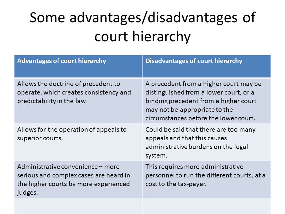 Some advantages/disadvantages of court hierarchy Advantages of court hierarchyDisadvantages of court hierarchy Allows the doctrine of precedent to ope