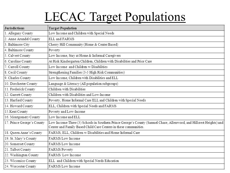 LECAC Target Populations JurisdictionsTarget Population 1. Allegany CountyLow Income and Children with Special Needs 2. Anne Arundel CountyELL and FAR