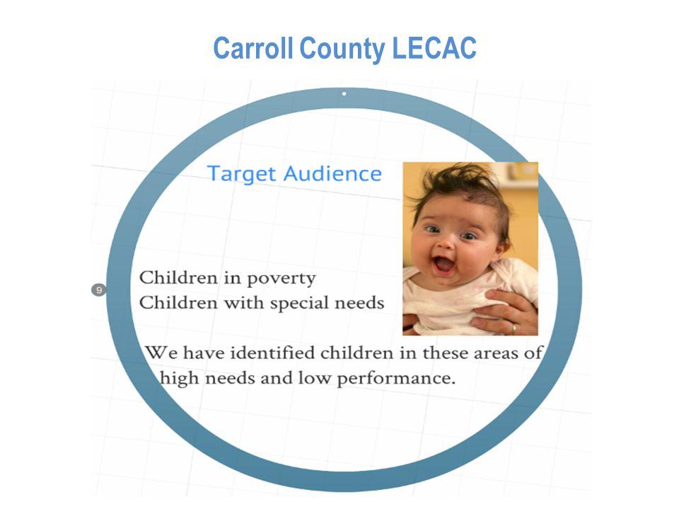 Carroll County LECAC