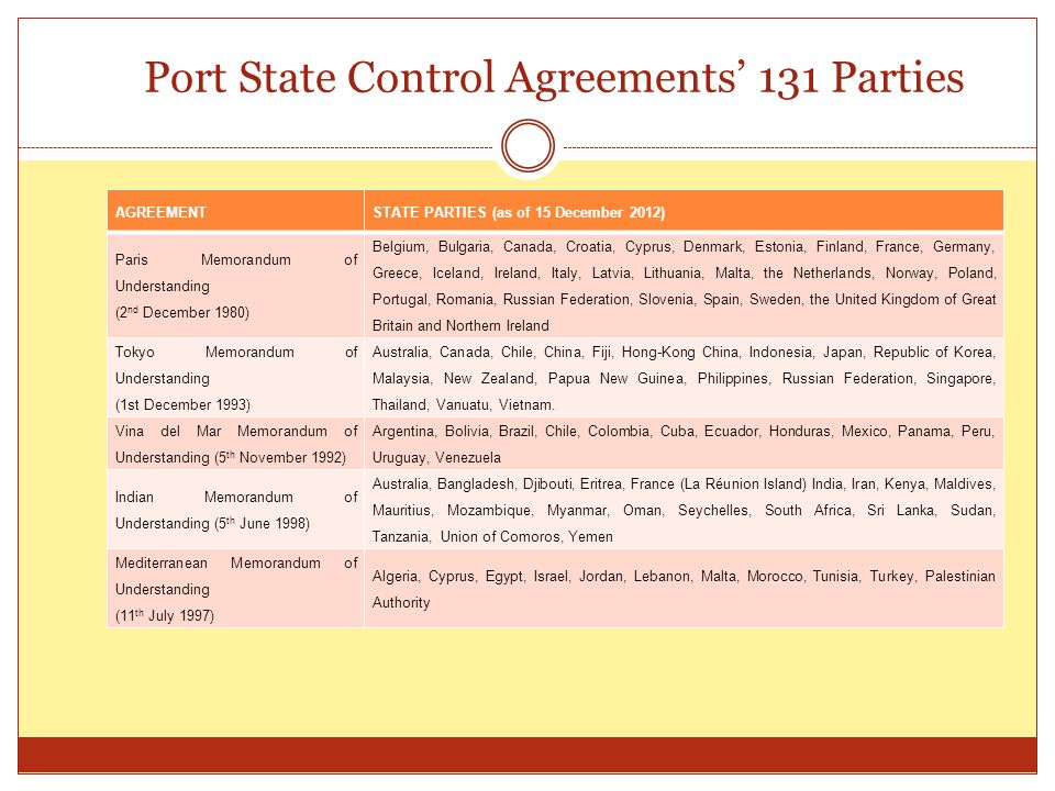 Port State Control Agreements' 131 Parties AGREEMENTSTATE PARTIES (as of 15 December 2012) Paris Memorandum of Understanding (2 nd December 1980) Belgium, Bulgaria, Canada, Croatia, Cyprus, Denmark, Estonia, Finland, France, Germany, Greece, Iceland, Ireland, Italy, Latvia, Lithuania, Malta, the Netherlands, Norway, Poland, Portugal, Romania, Russian Federation, Slovenia, Spain, Sweden, the United Kingdom of Great Britain and Northern Ireland Tokyo Memorandum of Understanding (1st December 1993) Australia, Canada, Chile, China, Fiji, Hong-Kong China, Indonesia, Japan, Republic of Korea, Malaysia, New Zealand, Papua New Guinea, Philippines, Russian Federation, Singapore, Thailand, Vanuatu, Vietnam.