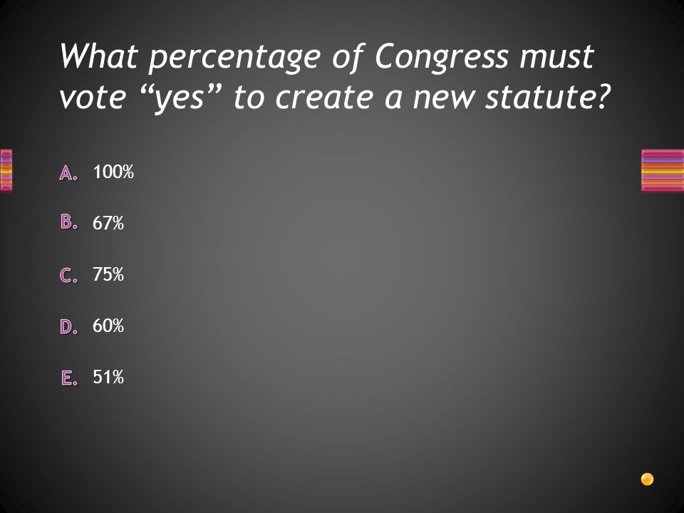 "What percentage of Congress must vote ""yes"" to create a new statute? 100% 60% 75% 67% 51%"