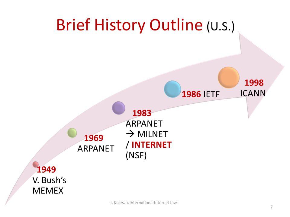 8 Brief History Outline (international)
