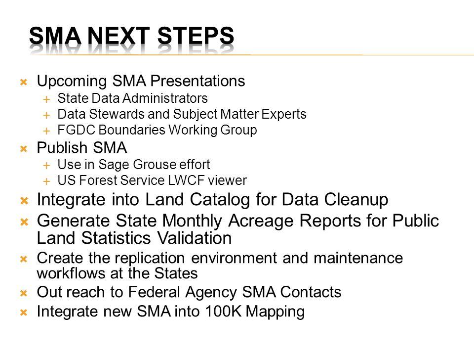 Upcoming SMA Presentations  State Data Administrators  Data Stewards and Subject Matter Experts  FGDC Boundaries Working Group  Publish SMA  Us