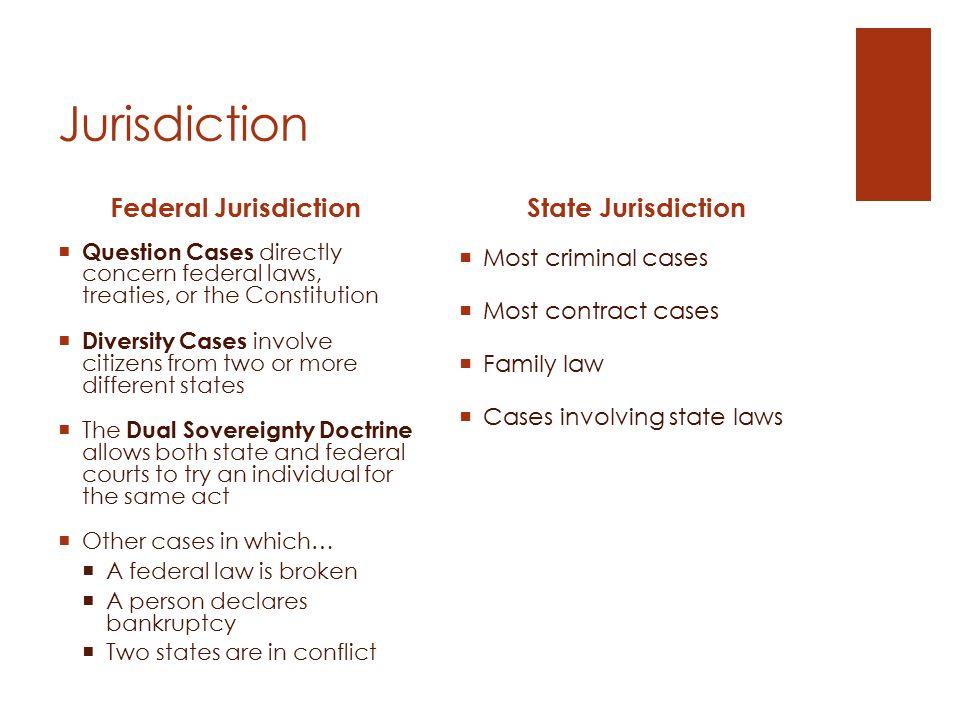 Original Jurisdiction The U.S.Supreme Court The U.S.