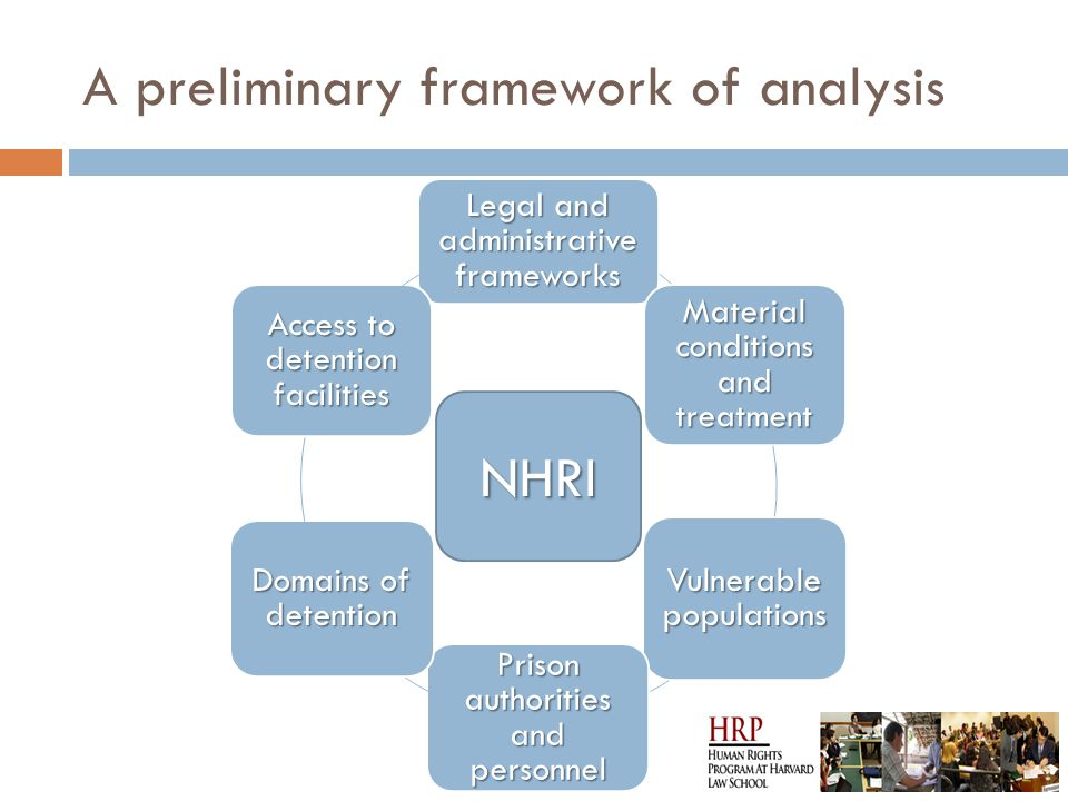 A preliminary framework of analysis Legal and administrative frameworks Material conditions and treatment Vulnerable populations Prison authorities an