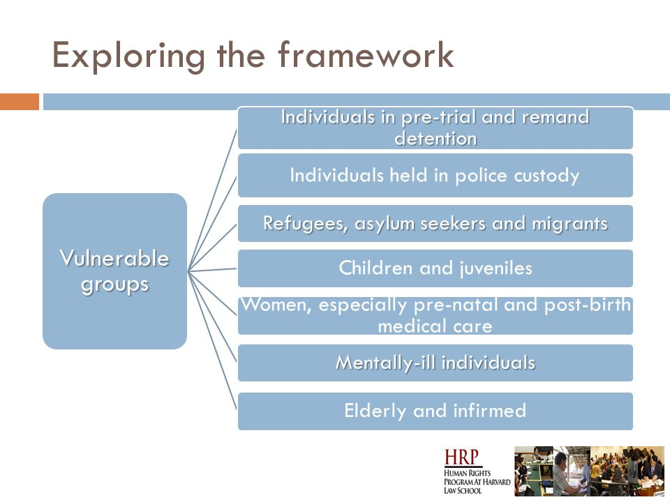 Exploring the framework Vulnerable groups Individuals in pre-trial and remand detention Individuals held in police custody Refugees, asylum seekers an