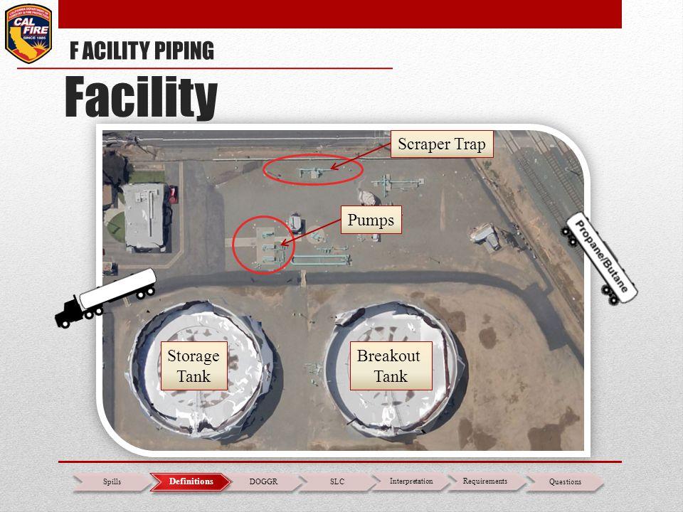 Facility F ACILITY PIPING DOGGR SLC Interpretation Requirements Questions Definitions Spills Scraper Trap Breakout Tank Storage Tank Pumps
