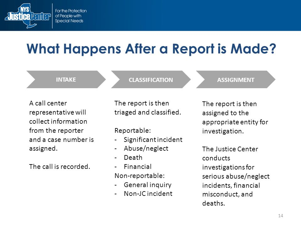 What Happens After a Report is Made.