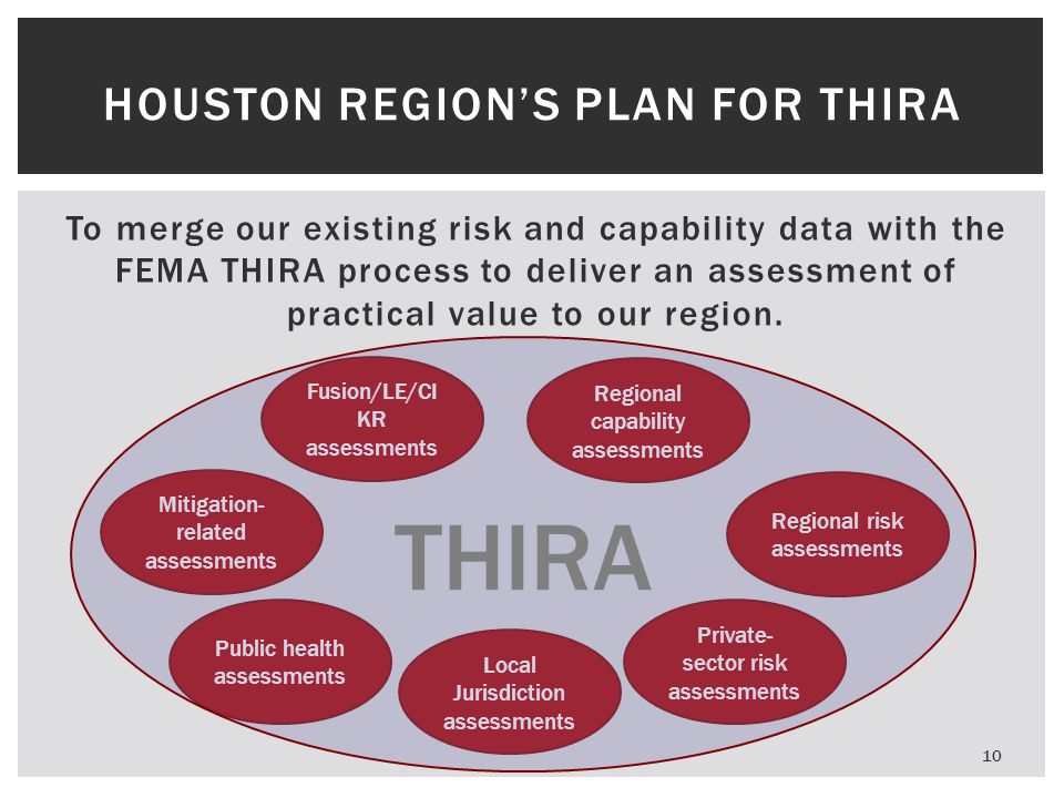 To merge our existing risk and capability data with the FEMA THIRA process to deliver an assessment of practical value to our region. HOUSTON REGION'S
