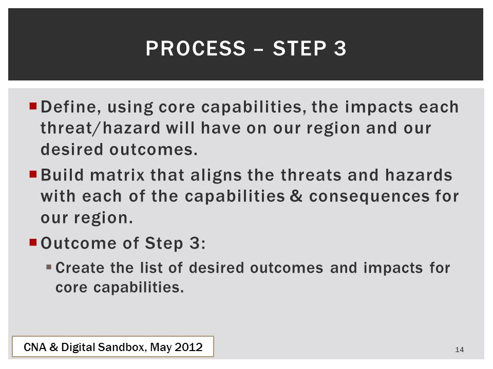  Define, using core capabilities, the impacts each threat/hazard will have on our region and our desired outcomes.  Build matrix that aligns the thr