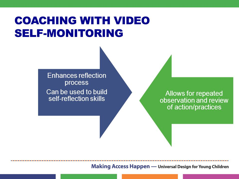 COACHING WITH VIDEO SELF-MONITORING Enhances reflection process Can be used to build self-reflection skills Allows for repeated observation and review