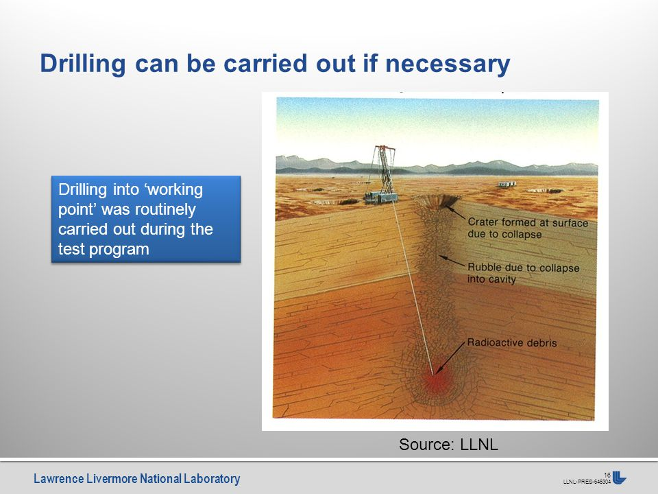 Lawrence Livermore National Laboratory LLNL-PRES-645304 16 Drilling can be carried out if necessary Source: LLNL Drilling into 'working point' was routinely carried out during the test program