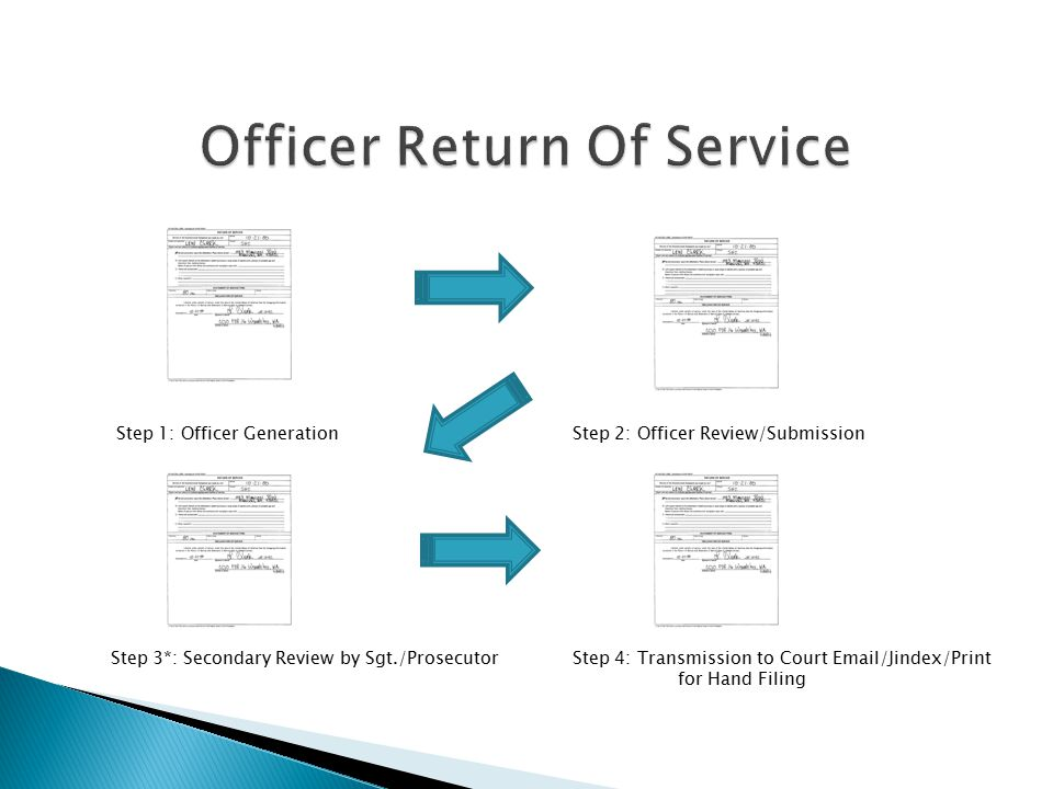 Step 1: Officer Generation Step 2: Officer Review/Submission Step 3*: Secondary Review by Sgt./ProsecutorStep 4: Transmission to Court Email/Jindex/Print for Hand Filing