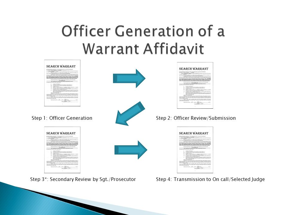 Step 1: Officer Generation Step 2: Officer Review/Submission Step 3*: Secondary Review by Sgt./ProsecutorStep 4: Transmission to On call/Selected Judge