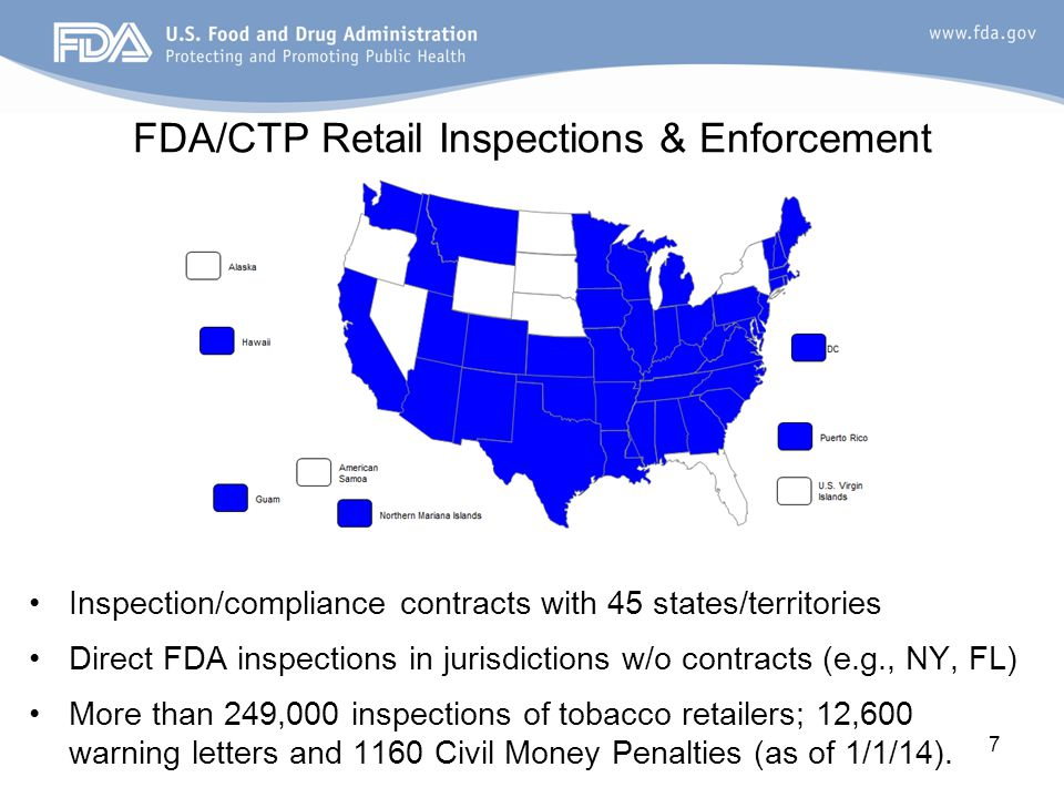 FDA/CTP Retail Inspections & Enforcement Inspection/compliance contracts with 45 states/territories Direct FDA inspections in jurisdictions w/o contracts (e.g., NY, FL) More than 249,000 inspections of tobacco retailers; 12,600 warning letters and 1160 Civil Money Penalties (as of 1/1/14).